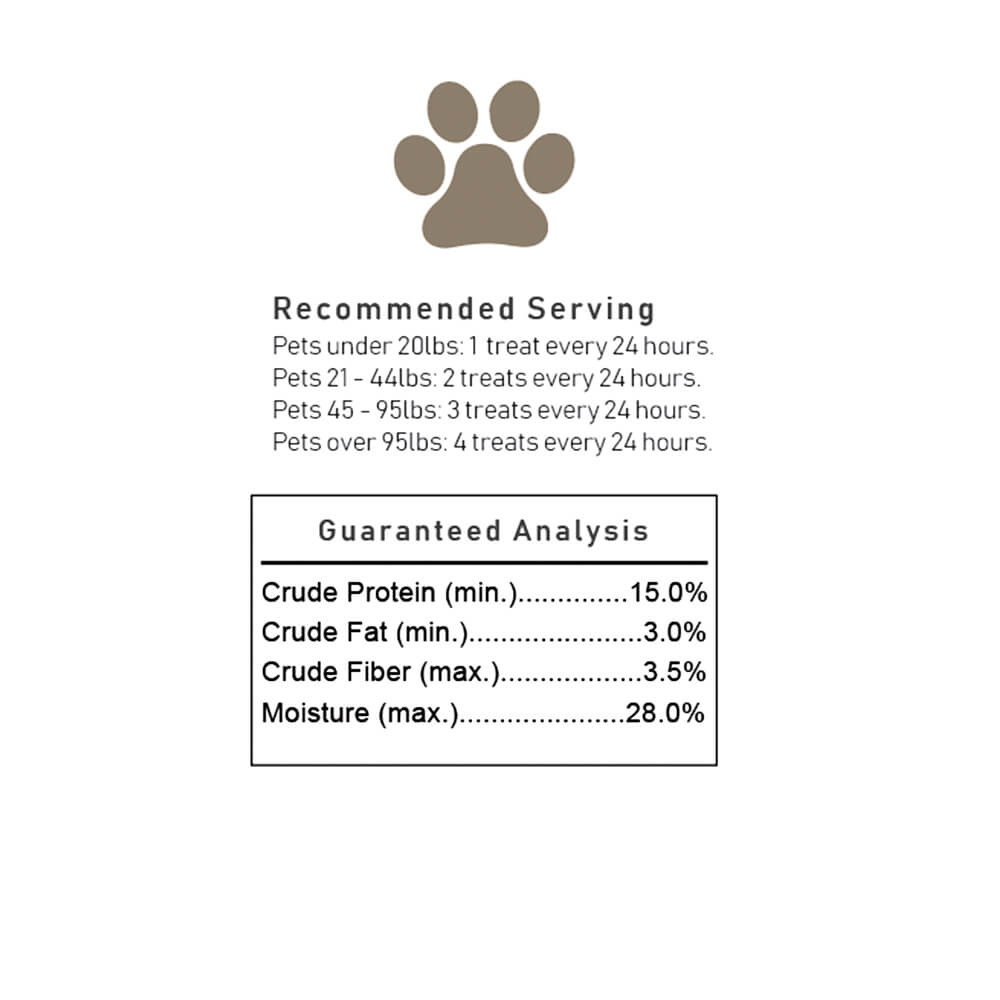 CBD for Pets - Steak 200mg serving